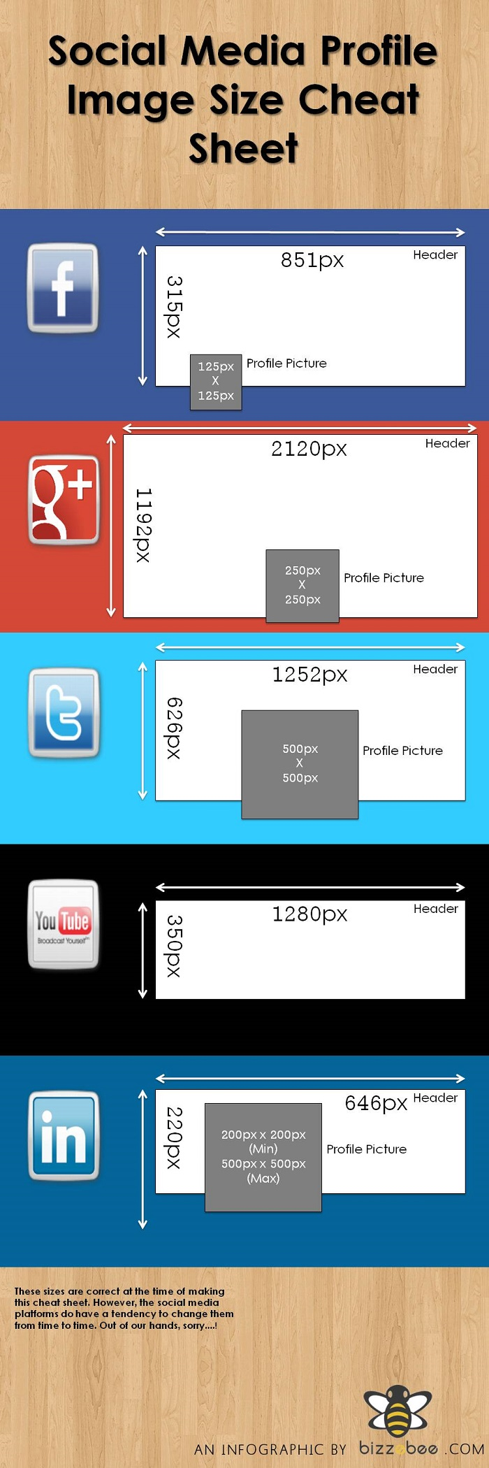 timeline cover design infographic