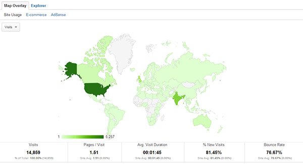 Google Analytics - Location Demographics