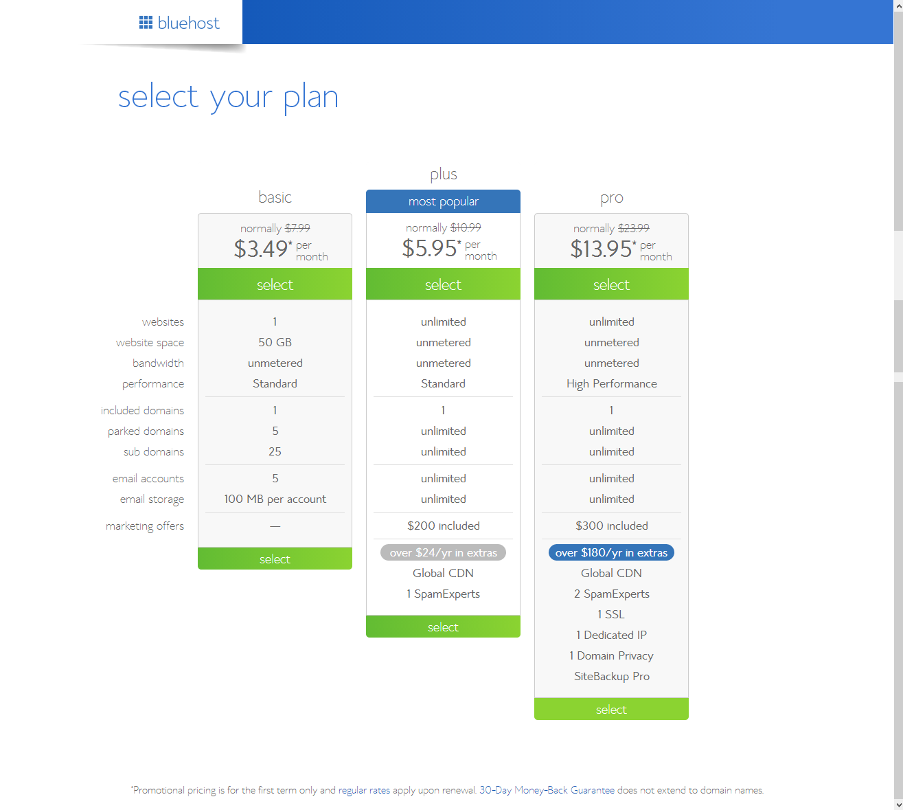 bluehost plan